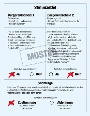 """Abstimmungsmotto: """"JA - NEIN - ZUSTIMMUNG"""""""